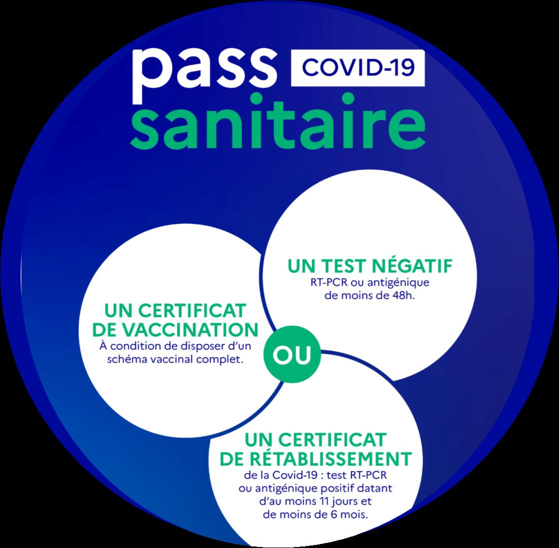 Nouveauté - Pass Sanitaire obligatoire